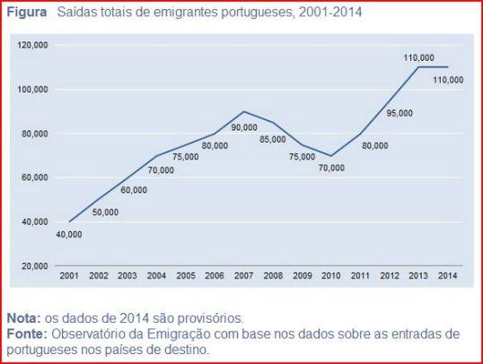 emigracao2014